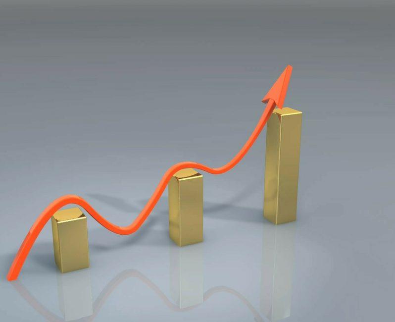 Three-Growth -Pillars