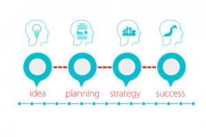 Business-Planning-Elements