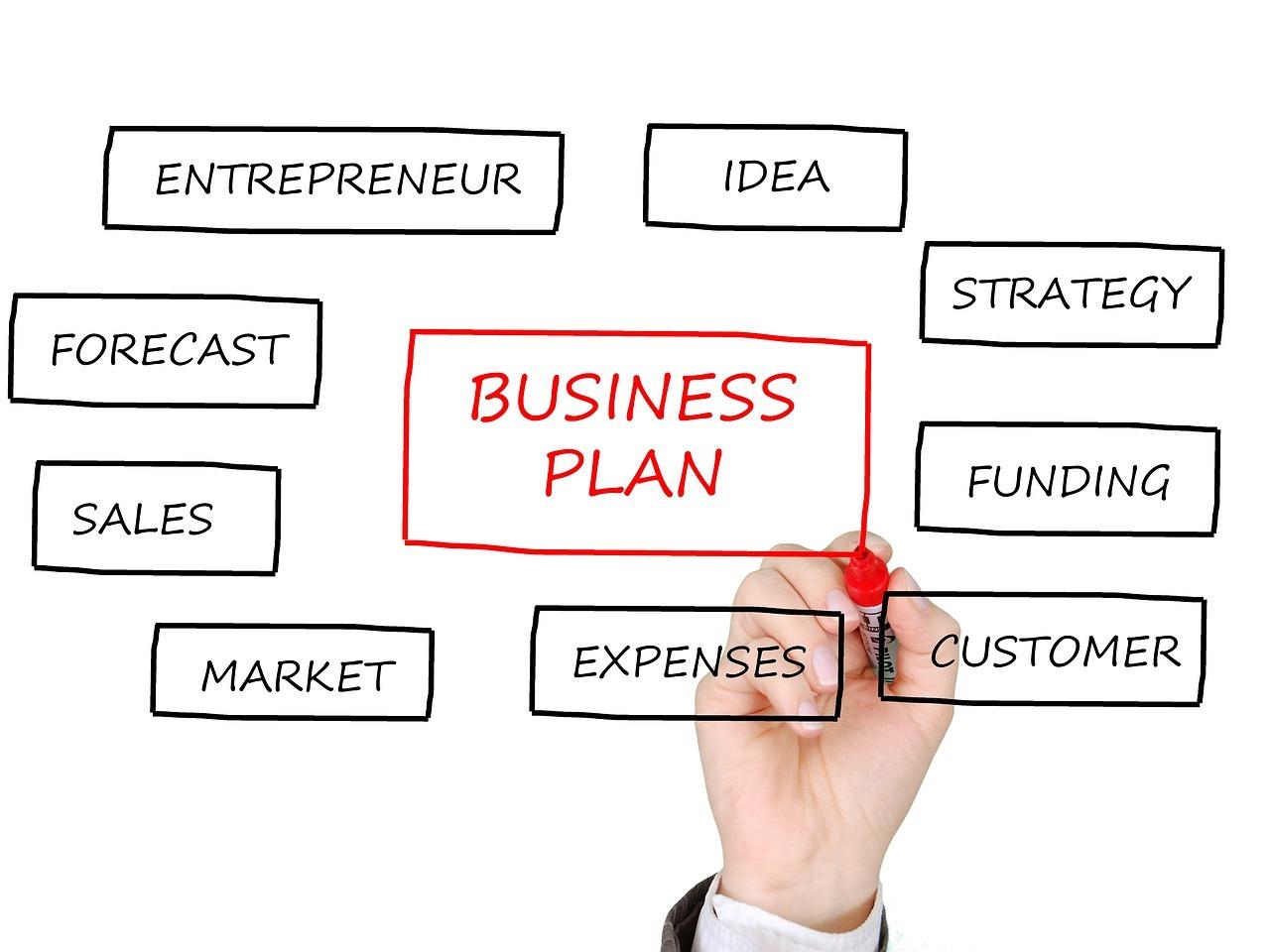 business-plan-start-up