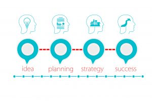 Business-planning-ideas