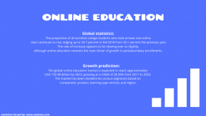 Online-Education-Statisitics