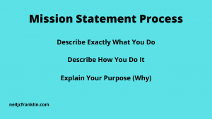 How-To-Write-A-Business-Mission-Statement-Steps